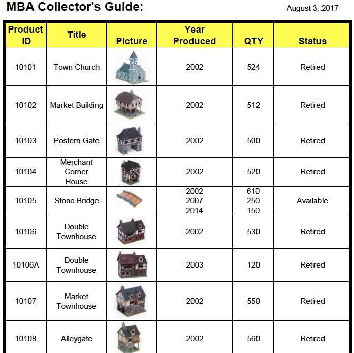 2014 Collector's List